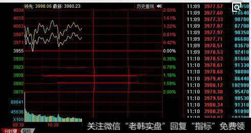 【股票賣出手續費多少】把握賣出股票的關鍵時機