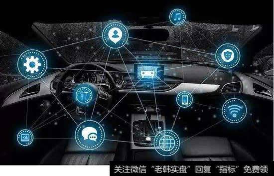 智能汽车的研究|我国研究制定智能汽车创新发展战略组建国家平台 智能汽车题材概念股受关注
