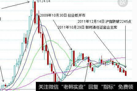 """【股票卖出手续费多少】卖出股票的六条""""铁律"""""""