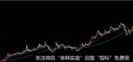 股票卖出委托技巧_股票卖出技巧:金融止损原则