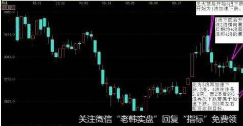 顶级机械舞大师_借鉴顶级大师卖股票的方法