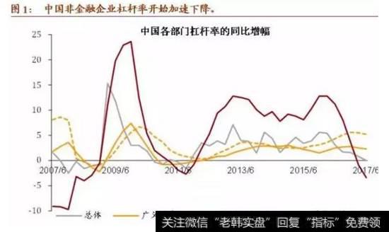 [齐俊杰看财经百家号]齐俊杰看财经:今年经济的重点 昨天曝光了