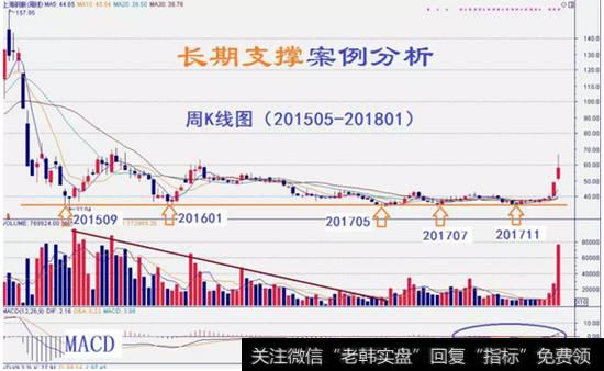 严为民推荐股票靠谱吗|严为民:股票长期上涨的动力是什么?
