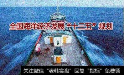 [八部委联合下发]八部委加强金融支持海洋经济发展