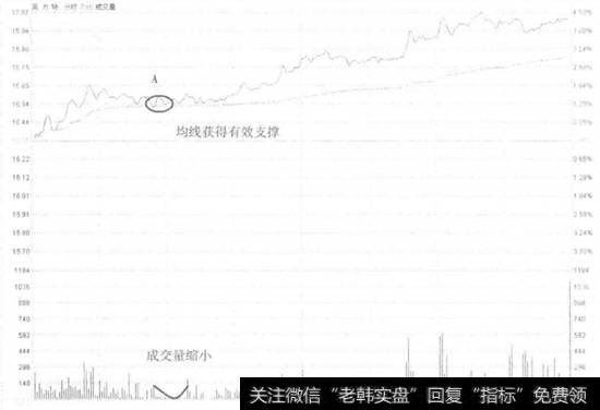 【英力特股票】英力特不破分时均线买入走势看盘和操盘