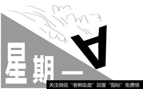 【徐文明的新浪博客】徐文明:如何解读大盘的黑周一