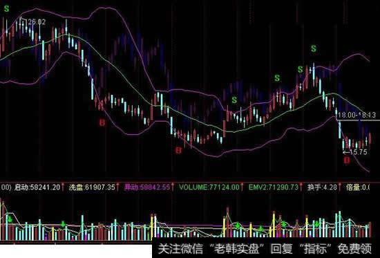 股票涨跌由什么决定|股票涨跌背后的秘密