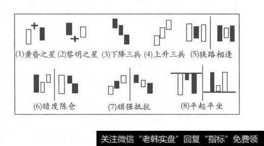 多方炮经典k线组合_三根K线组合的形态
