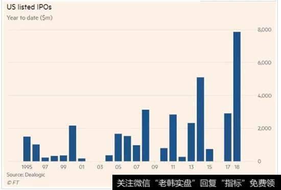 [a股ipo是什么]1月:A股IPO审核遇寒冬 美股IPO融资额创历史纪录