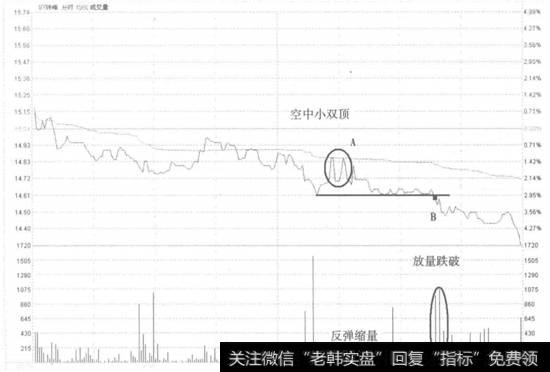[steam]ST珠峰不破分时均线卖出走势看盘和操盘