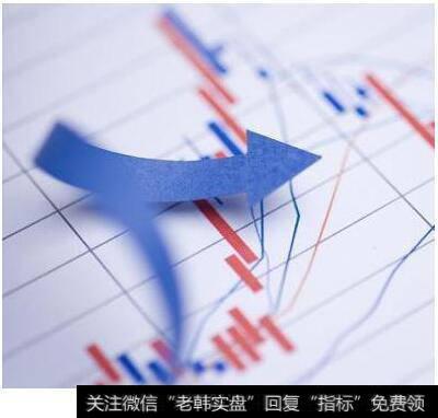 [有一道数学题]一道数学题引发股票投资逻辑