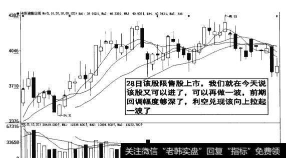 【如何买入股票】股票买入有效原则分析