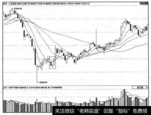 【涨停次日低开】选次日将涨停或大涨的短线黑马股