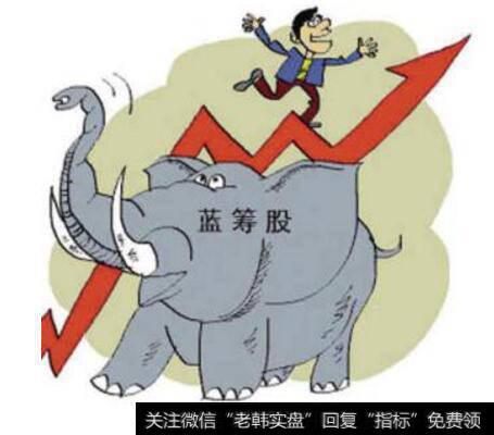 [一季报业绩预告规定]已公布一季报预告全部预喜 机构盯上4只低价创蓝筹股
