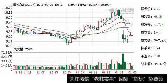 【ipo是什么意思】IPO造富不易:雅戈尔押注金田铜业10年 IPO屡战屡败