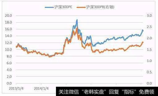 【股市高手排名】股市高手对H333攻略的详细解答