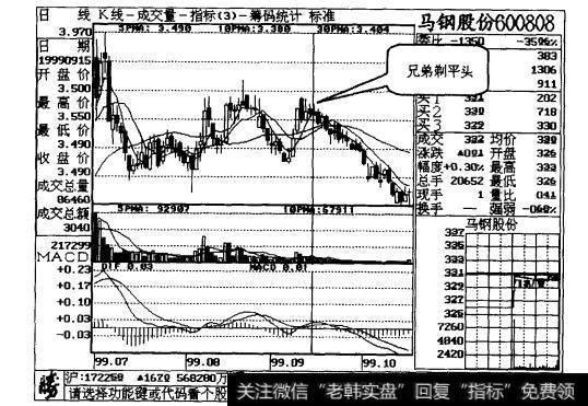 平头哥半导体公司股票_兄弟剃平头,股票不能留案例二解析