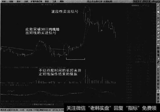 【股票短线操作】短线操作不是以持股时间的长短来界定的