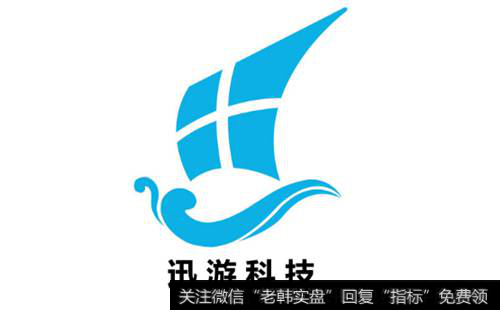 300467 迅游科技|迅游科技子公司引腾讯创业基地入股