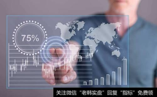 股票短线操作|短线操作的离场策略