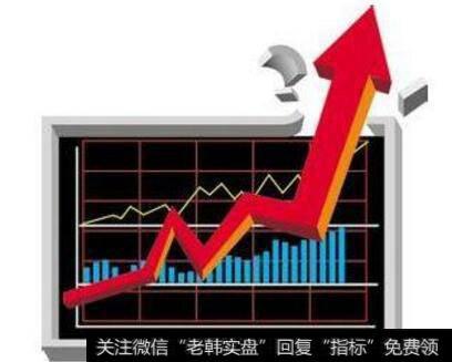 [中國股市]在股市中不要给自己制定高预期收益