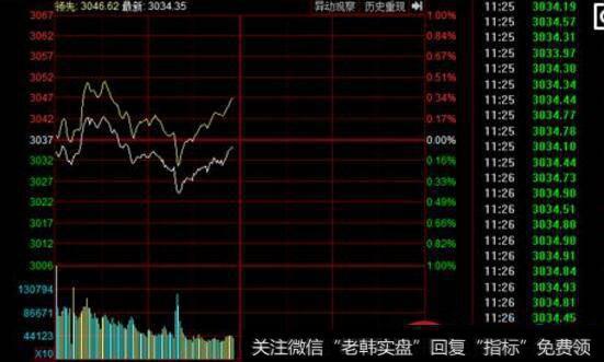 【亚洲四大热点问题】热点股的四大操作策略及三个投资要点