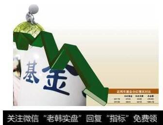 """【持创业板的基金】基金持12只""""铁公鸡"""" 年内已浮亏3.54亿元"""