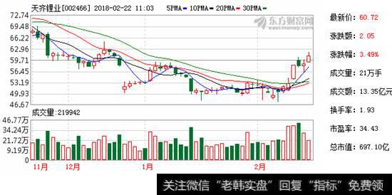 天风证券股票|天风证券:天齐锂业资源掌控力行业领先