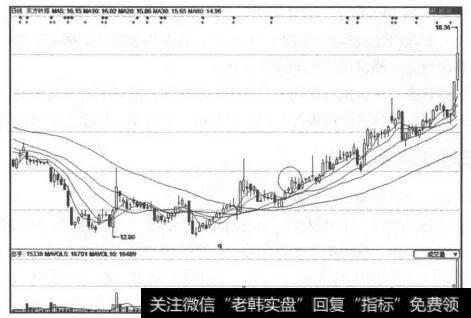 股票左侧右侧交易_左侧交易买入股票、买出股票的含义