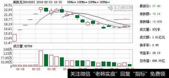 【代持股协议】持股由25%增至30.01% 德纳影业再获红星美凯龙增持