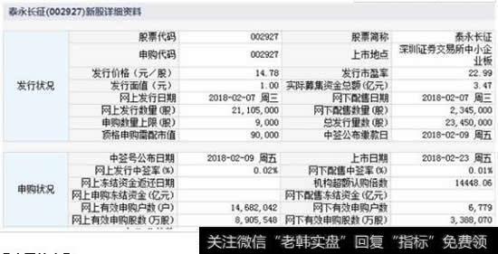 泰永长征股票_泰永长征2月23日中小板上市 定位分析