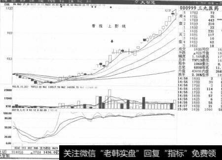 现金流量表与损益表_现金流量表与损益表比较分析