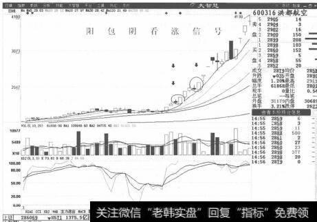 【现金流量表的编制方法】操纵现金流量表的伎俩解读