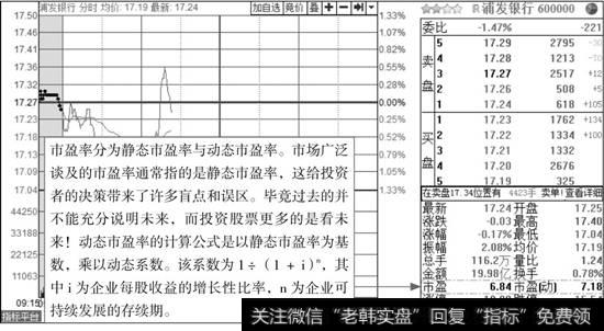 我讀懂了_讀懂分時圖的關鍵術語:市盈率