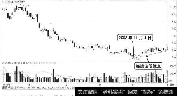 上升趋势线的画法_如何使用趋势线:上升支撑线的应用应用实例——利用上升趋势线买卖股票