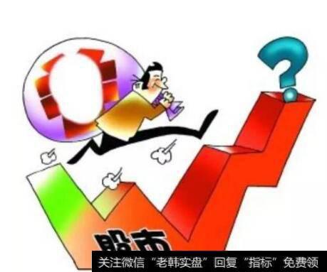"""【股市投资心经】在股市投资中要会""""狠"""""""
