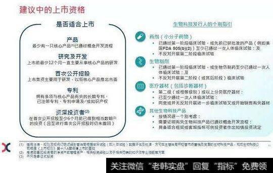 [中国公司在港交所上市]港交所就新经济公司上市制度征询市场意见