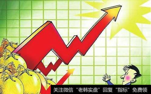 蔣菲微博|蔣菲最新股市評論:后市大概率會出現回補動作