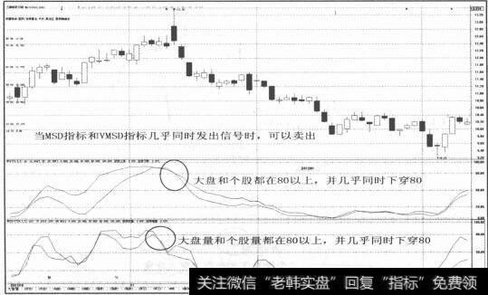【中报预期】中报期间黑马股集中类型