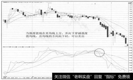 【财务报表分析案例】财务报表分析技巧:趋势分析
