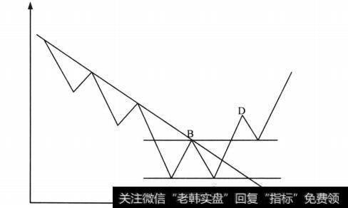 短线股推荐|短线卖股的六大原则及应避免四大弊端