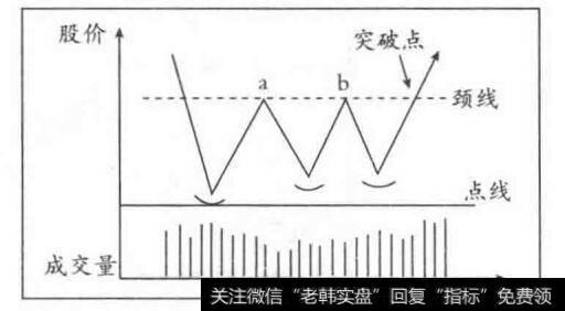 [超短线选股方法]短线选股方面的两个要点