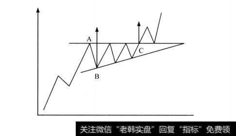 [番125长线]长线秘岌之二:根据行业周期选股