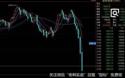 【今日股市】股市漫步,生存第一重要
