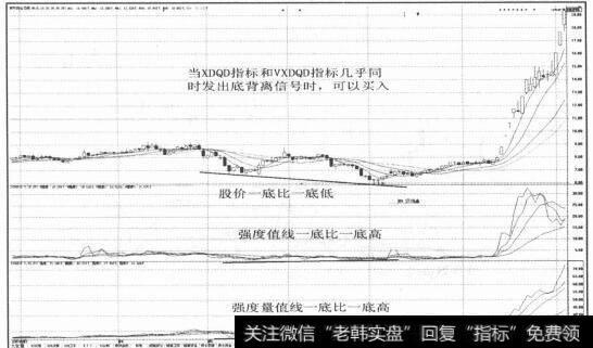 """深圳政府驰援上市公司_上市公司""""贫血"""",政府出手""""扶贫""""的财务陷阱分析"""