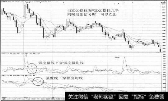[综合财务战略分析报告]综合财务战略分析
