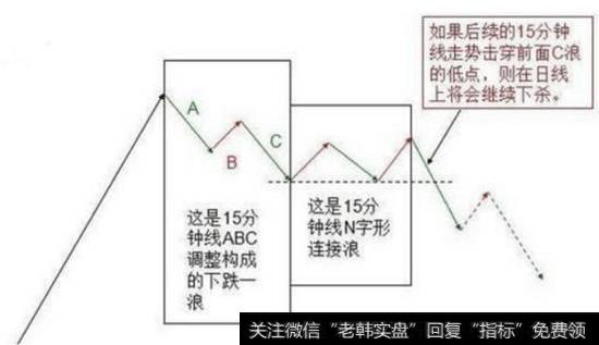 长线炒股跟短线炒股的区别是什么?哪个好?