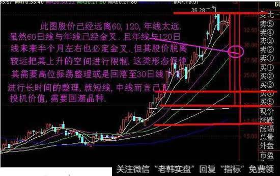股票年线是指多少日?