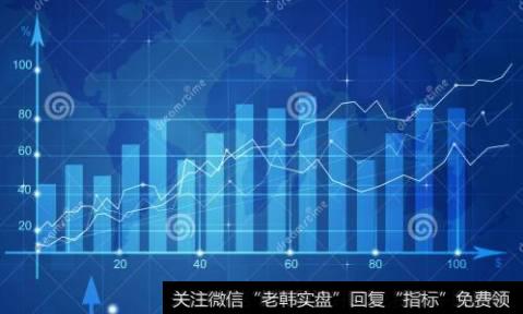 成交量怎么看:如何用成交量分析股票的涨跌