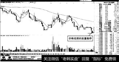 苏州固锝股票_苏州固锝午后开盘瞬间涨停的具体分析